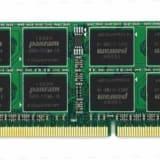 DS218+ に8GBメモリを増設 (合計10GB)