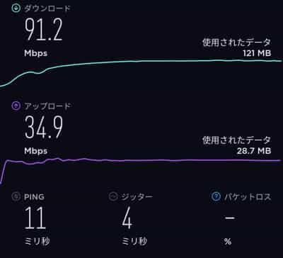 OpenVPN速度